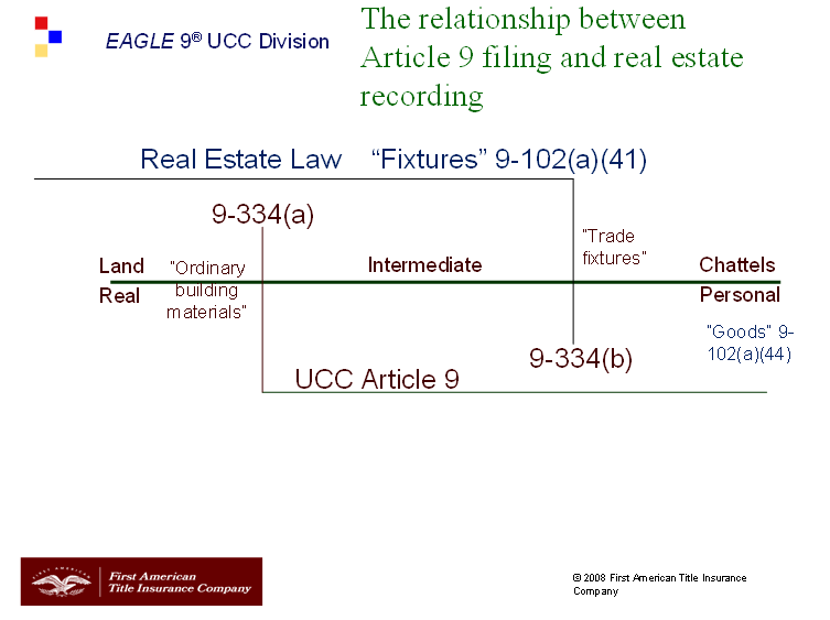 A UCC Article of Interest - First American Title UCC - Resources ...